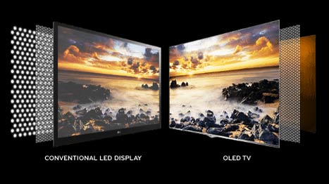 GSEAV LED TV Rentals